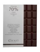 revendeurs et partenaires Cocacci le chocolat